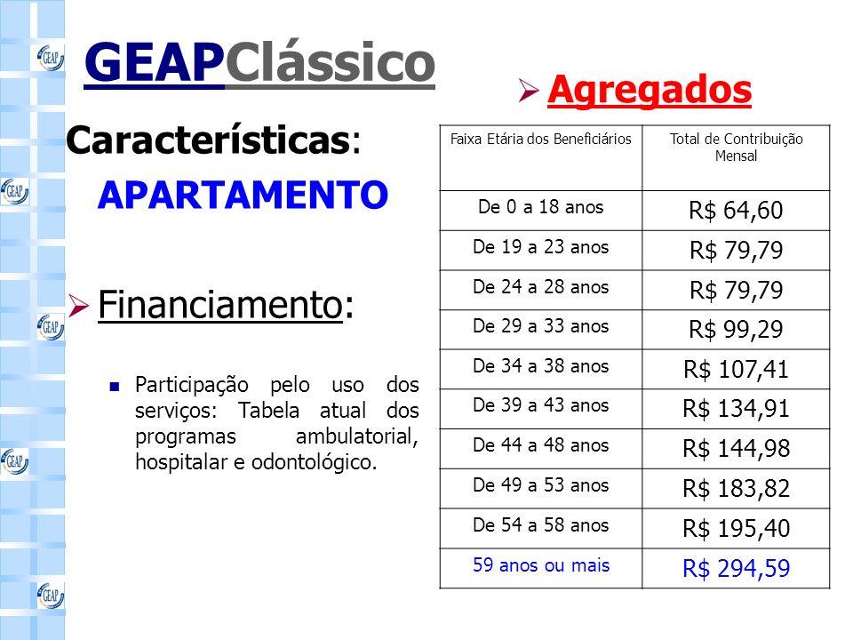 GEAPClássico Características: APARTAMENTO Financiamento: Participação pelo uso dos serviços: Tabela atual dos programas ambulatorial, hospitalar e odontológico.