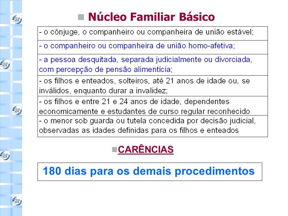 Núcleo Familiar Básico CARÊNCIAS 180 dias para os demais procedimentos