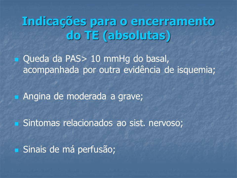 Indicações para o encerramento do TE (absolutas) Queda da PAS> 10 mmHg do basal, acompanhada por outra evidência de isquemia; Angina de moderada a grave; Sintomas relacionados ao sist.