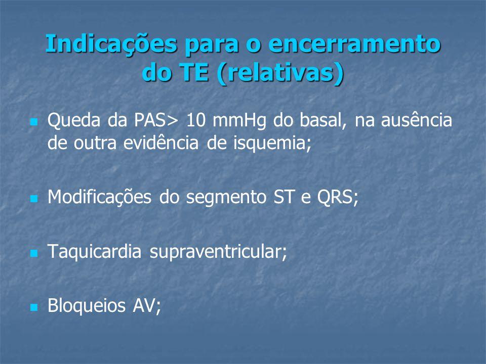 Indicações para o encerramento do TE (relativas) Queda da PAS> 10 mmHg do basal, na ausência de outra evidência de isquemia; Modificações do segmento ST e QRS; Taquicardia supraventricular; Bloqueios AV;