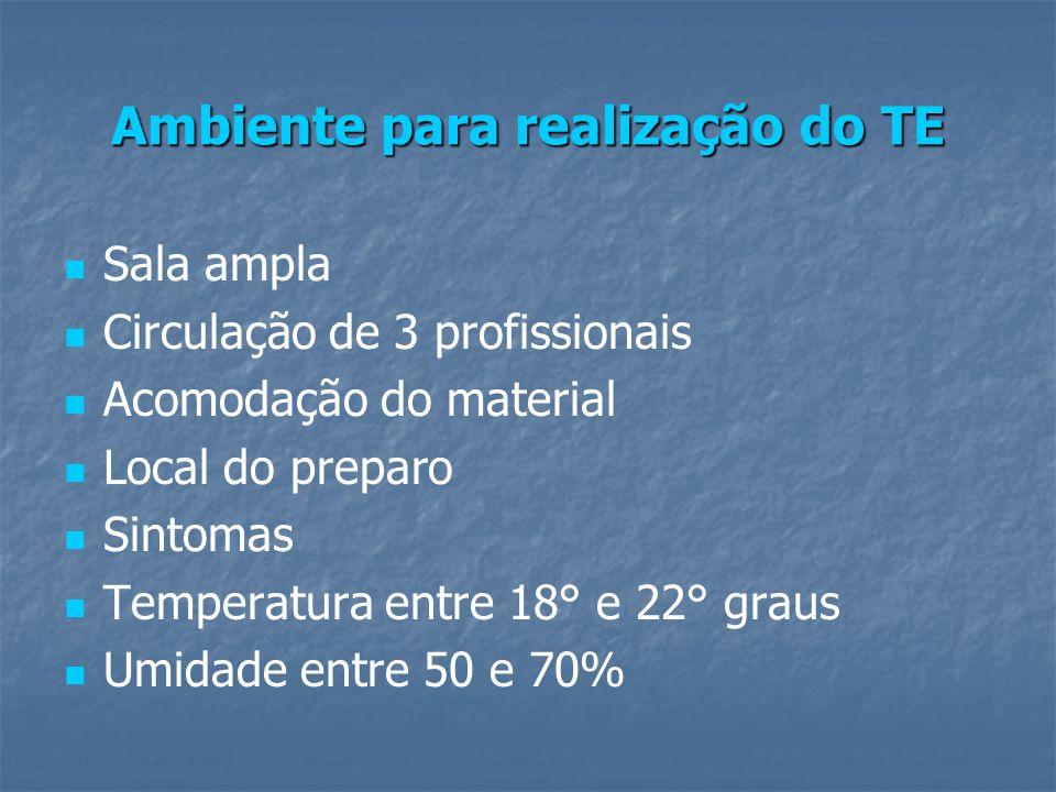 Ambiente para realização do TE Sala ampla Circulação de 3 profissionais Acomodação do material Local do preparo Sintomas Temperatura entre 18° e 22° graus Umidade entre 50 e 70%