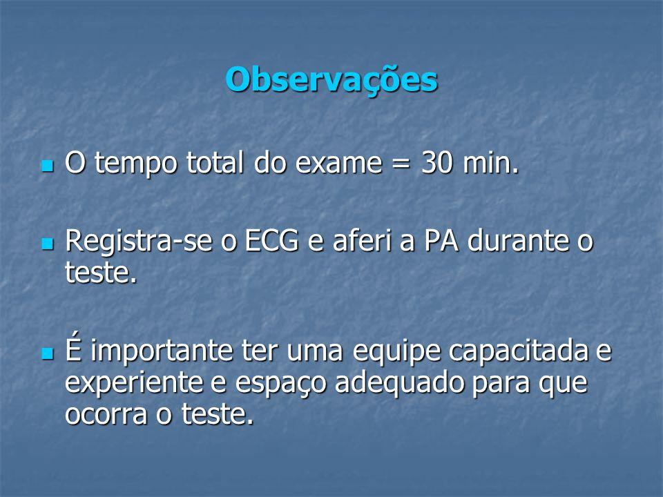 Observações O tempo total do exame = 30 min.O tempo total do exame = 30 min.