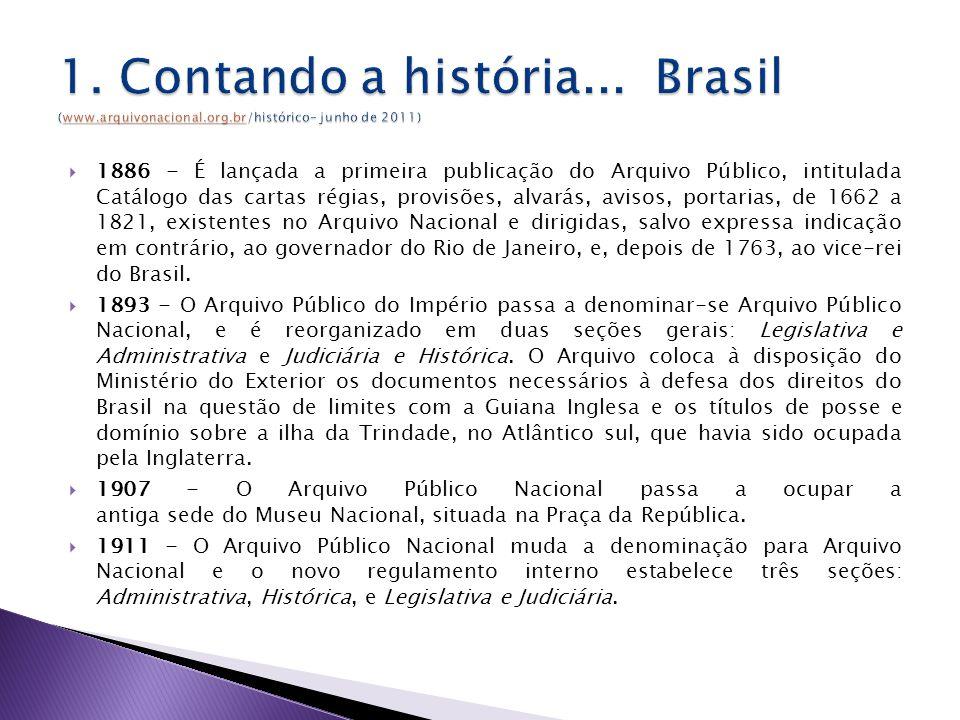 1886 - É lançada a primeira publicação do Arquivo Público, intitulada Catálogo das cartas régias, provisões, alvarás, avisos, portarias, de 1662 a 1821, existentes no Arquivo Nacional e dirigidas, salvo expressa indicação em contrário, ao governador do Rio de Janeiro, e, depois de 1763, ao vice-rei do Brasil.