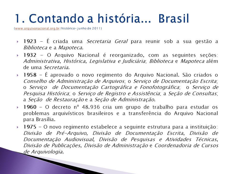 1923 - É criada uma Secretaria Geral para reunir sob a sua gestão a Biblioteca e a Mapoteca.