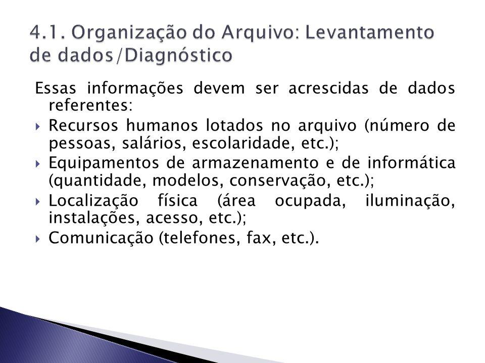 Essas informações devem ser acrescidas de dados referentes: Recursos humanos lotados no arquivo (número de pessoas, salários, escolaridade, etc.); Equ