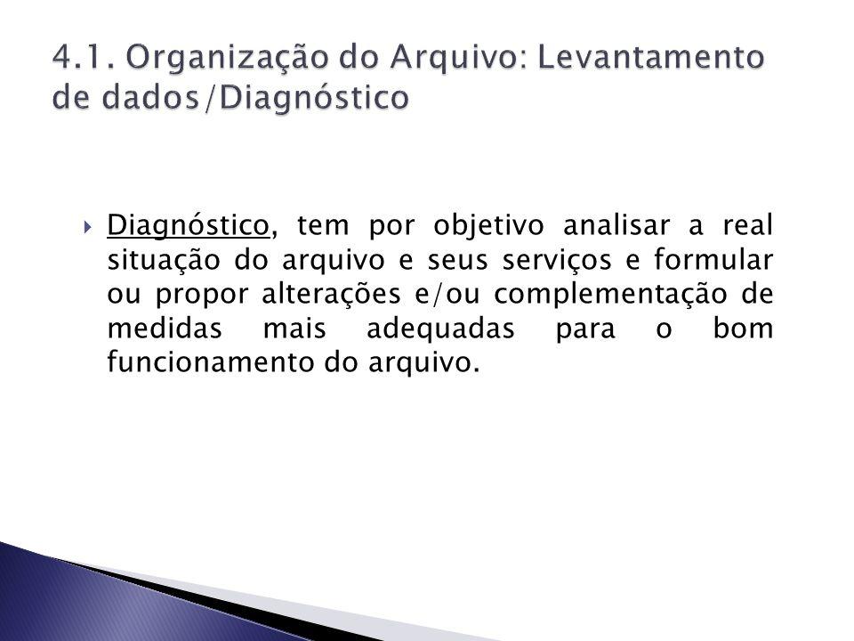 Diagnóstico, tem por objetivo analisar a real situação do arquivo e seus serviços e formular ou propor alterações e/ou complementação de medidas mais
