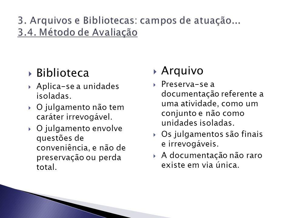 Biblioteca Utiliza métodos predeterminados.