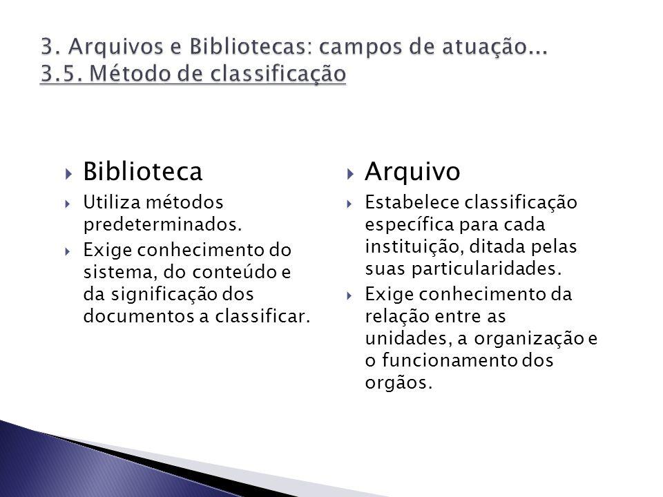 Biblioteca Utiliza métodos predeterminados. Exige conhecimento do sistema, do conteúdo e da significação dos documentos a classificar. Arquivo Estabel