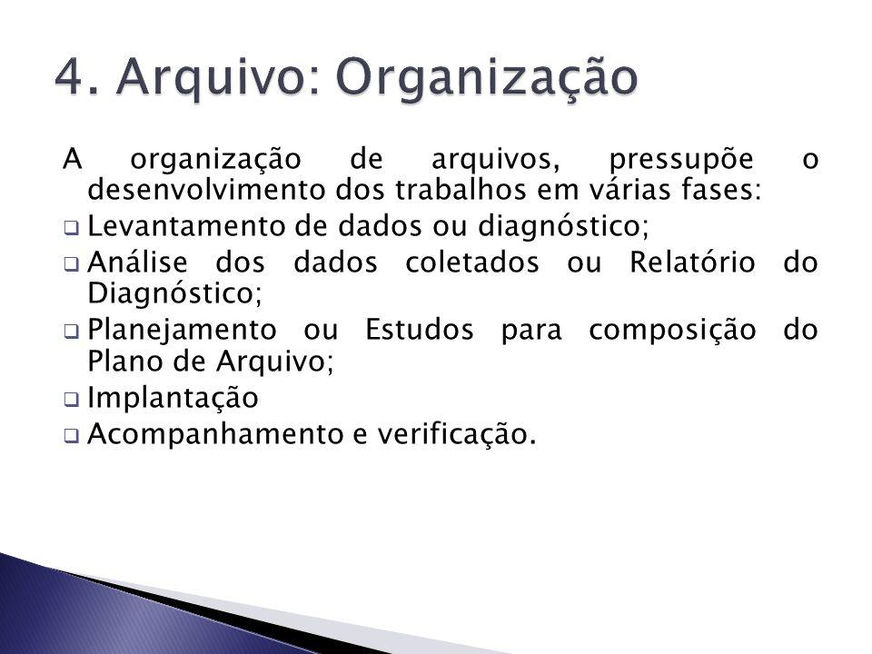 A organização de arquivos, pressupõe o desenvolvimento dos trabalhos em várias fases: Levantamento de dados ou diagnóstico; Análise dos dados coletado