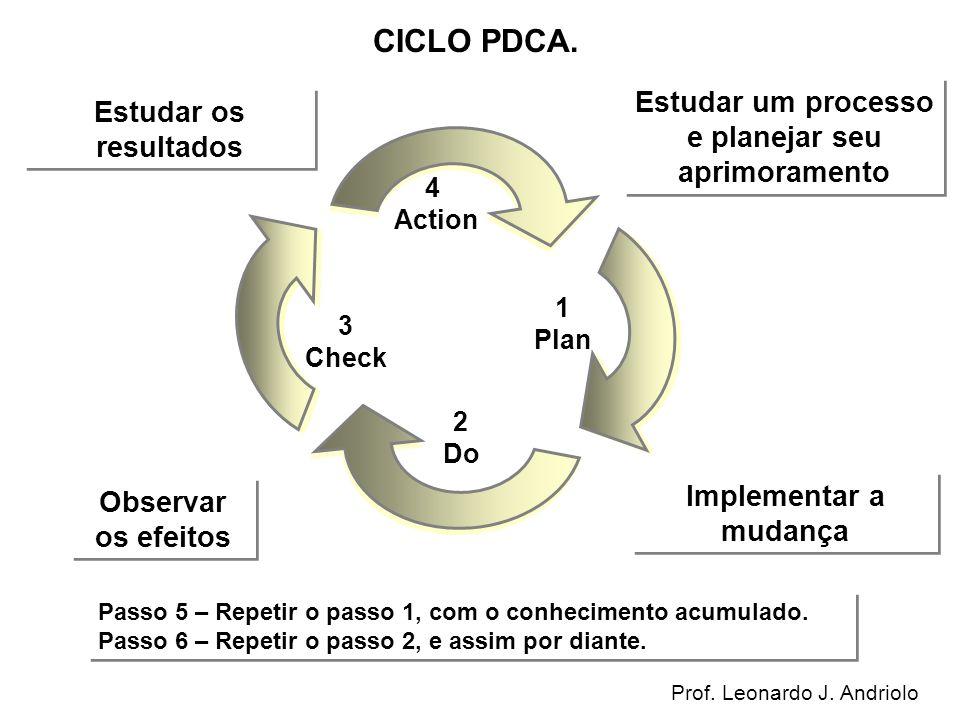 Estratégia: o modelo de Mintzberg Desenvolvimento OrganizacionalProf.