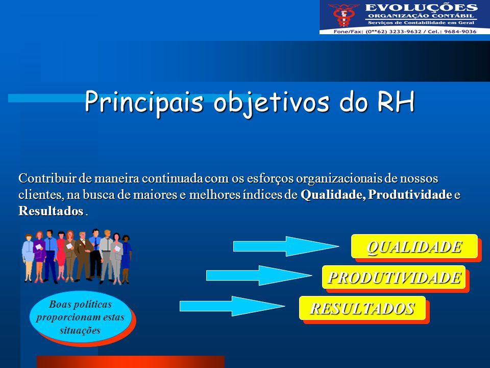 Principais objetivos do RH Contribuir de maneira continuada com os esforços organizacionais de nossos clientes, na busca de maiores e melhores índices