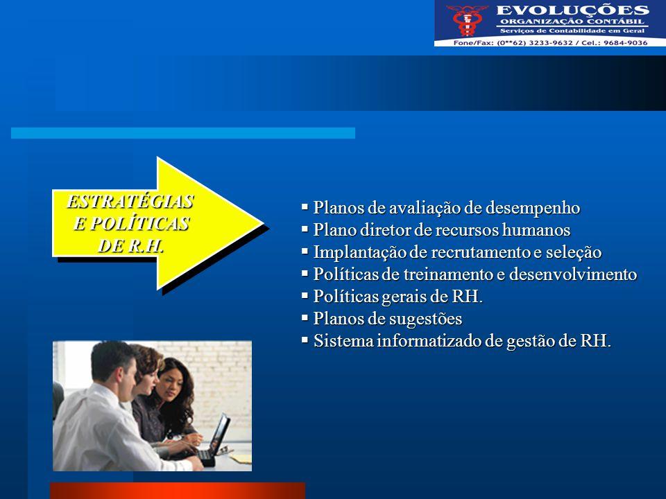 Planos de avaliação de desempenho Planos de avaliação de desempenho Plano diretor de recursos humanos Plano diretor de recursos humanos Implantação de