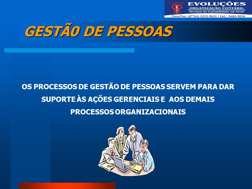 GESTÃ0 DE PESSOAS OS PROCESSOS DE GESTÃO DE PESSOAS SERVEM PARA DAR SUPORTE ÀS AÇÕES GERENCIAIS E AOS DEMAIS PROCESSOS ORGANIZACIONAIS