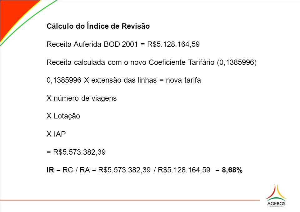 Cálculo do Índice de Revisão Receita Auferida BOD 2001 = R$5.128.164,59 Receita calculada com o novo Coeficiente Tarifário (0,1385996) 0,1385996 X ext