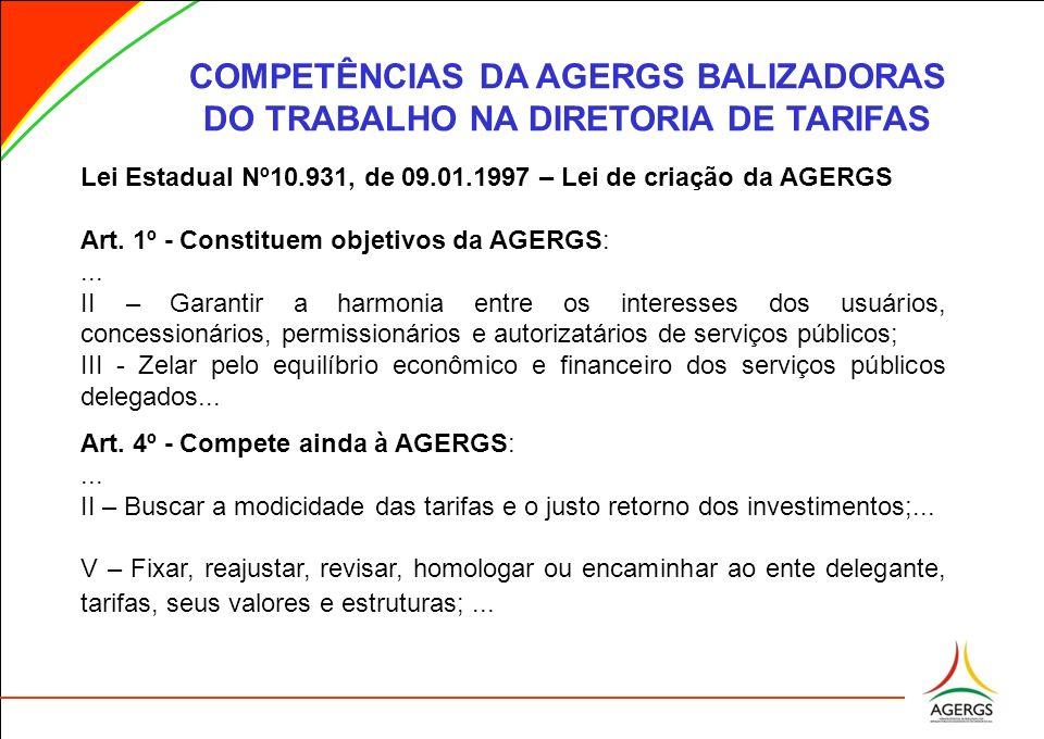 COMPETÊNCIAS DA AGERGS BALIZADORAS DO TRABALHO NA DIRETORIA DE TARIFAS Lei Estadual Nº10.931, de 09.01.1997 – Lei de criação da AGERGS Art. 1º - Const