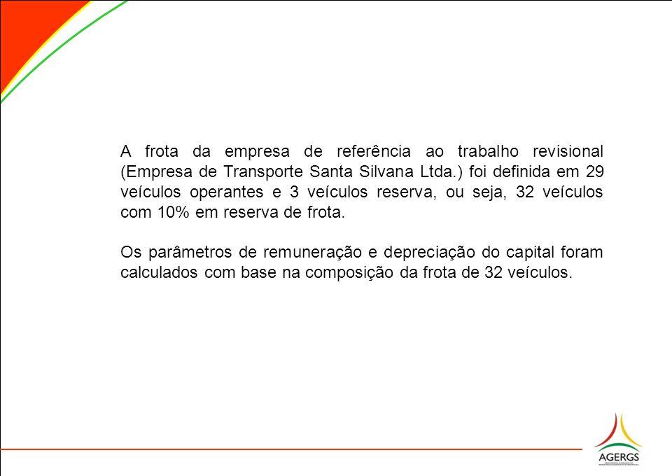 A frota da empresa de referência ao trabalho revisional (Empresa de Transporte Santa Silvana Ltda.) foi definida em 29 veículos operantes e 3 veículos
