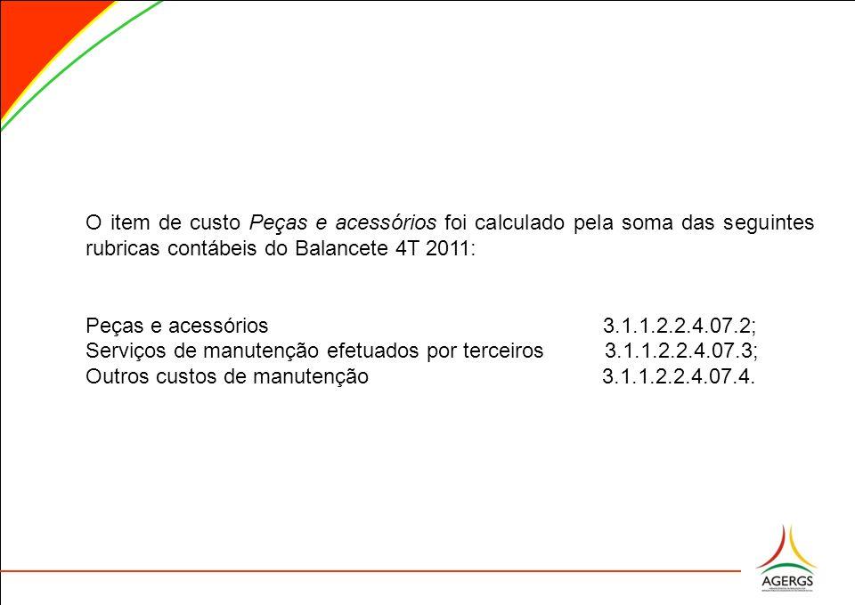 O item de custo Peças e acessórios foi calculado pela soma das seguintes rubricas contábeis do Balancete 4T 2011: Peças e acessórios 3.1.1.2.2.4.07.2;