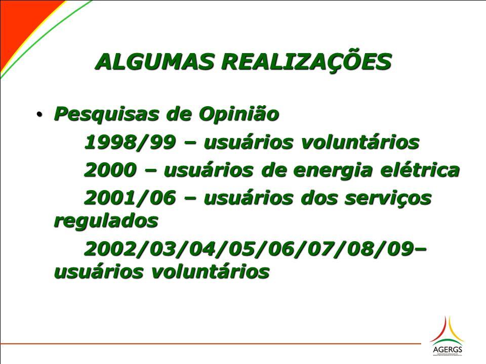 ALGUMAS REALIZAÇÕES Pesquisas de Opinião Pesquisas de Opinião 1998/99 – usuários voluntários 2000 – usuários de energia elétrica 2001/06 – usuários dos serviços regulados 2002/03/04/05/06/07/08/09– usuários voluntários 2002/03/04/05/06/07/08/09– usuários voluntários