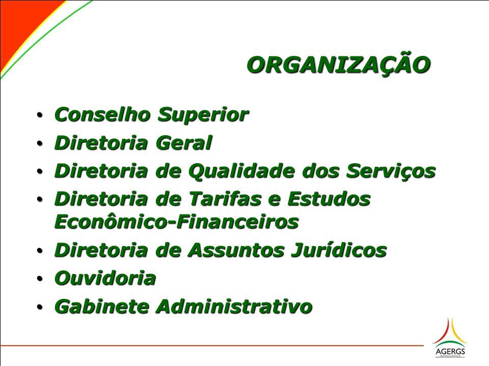 ORGANIZAÇÃO Conselho Superior Conselho Superior Diretoria Geral Diretoria Geral Diretoria de Qualidade dos Serviços Diretoria de Qualidade dos Serviços Diretoria de Tarifas e Estudos Econômico-Financeiros Diretoria de Tarifas e Estudos Econômico-Financeiros Diretoria de Assuntos Jurídicos Diretoria de Assuntos Jurídicos Ouvidoria Ouvidoria Gabinete Administrativo Gabinete Administrativo