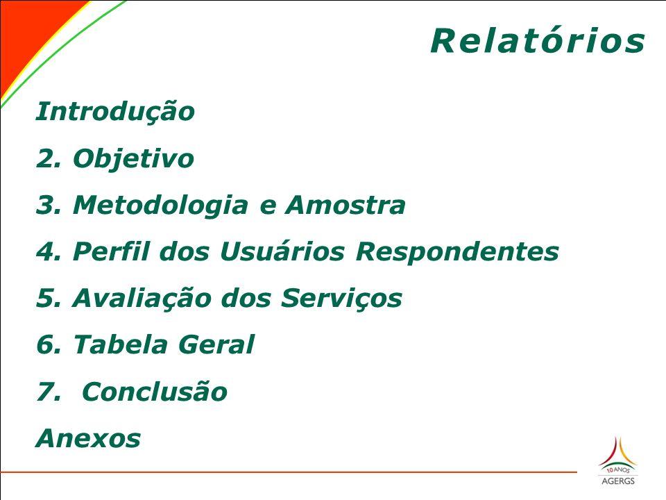 Relatórios Introdução 2. Objetivo 3. Metodologia e Amostra 4.