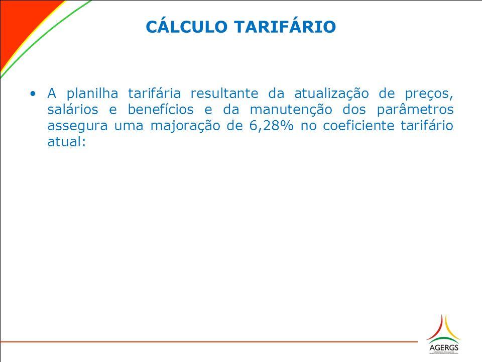 CÁLCULO TARIFÁRIO A planilha tarifária resultante da atualização de preços, salários e benefícios e da manutenção dos parâmetros assegura uma majoraçã