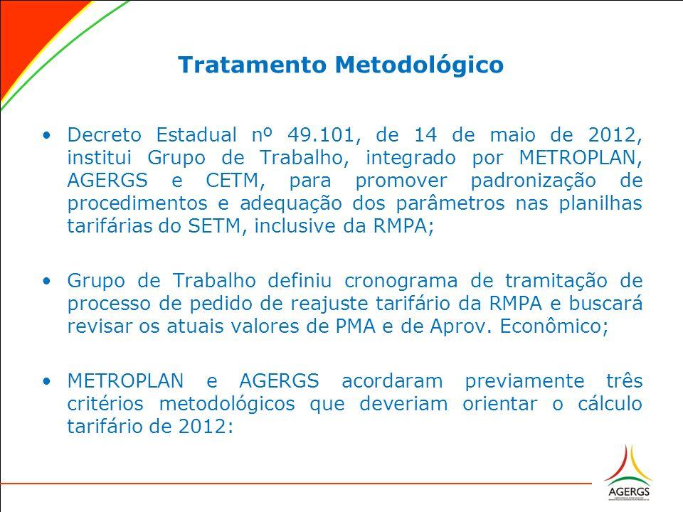 Tratamento Metodológico Decreto Estadual nº 49.101, de 14 de maio de 2012, institui Grupo de Trabalho, integrado por METROPLAN, AGERGS e CETM, para pr