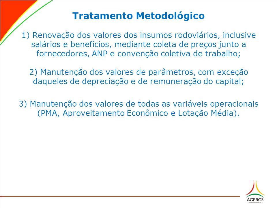 Tratamento Metodológico 1) Renovação dos valores dos insumos rodoviários, inclusive salários e benefícios, mediante coleta de preços junto a fornecedo