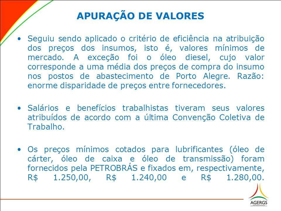 APURAÇÃO DE VALORES Seguiu sendo aplicado o critério de eficiência na atribuição dos preços dos insumos, isto é, valores mínimos de mercado. A exceção