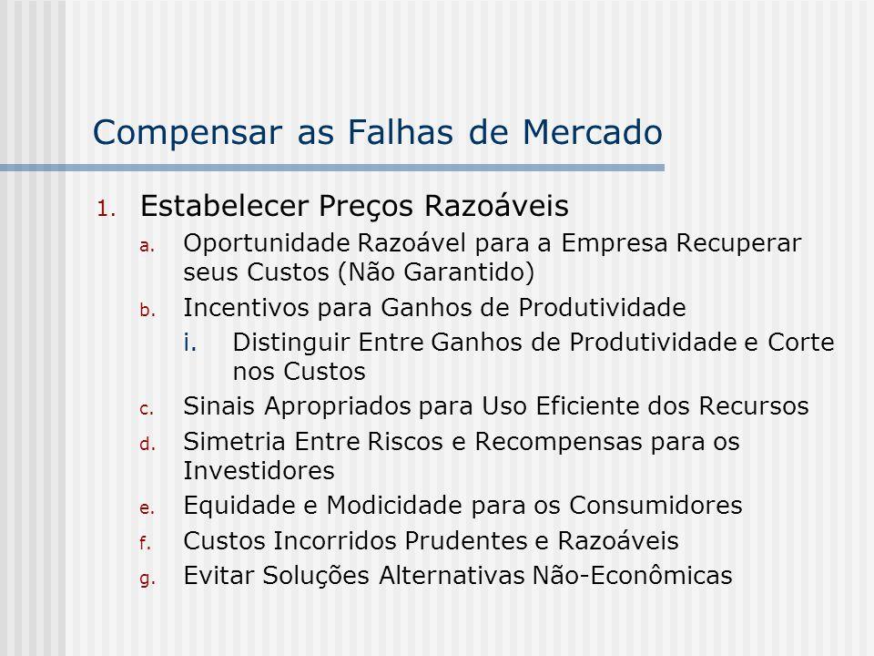 Compensar as Falhas de Mercado 1. Estabelecer Preços Razoáveis a. Oportunidade Razoável para a Empresa Recuperar seus Custos (Não Garantido) b. Incent
