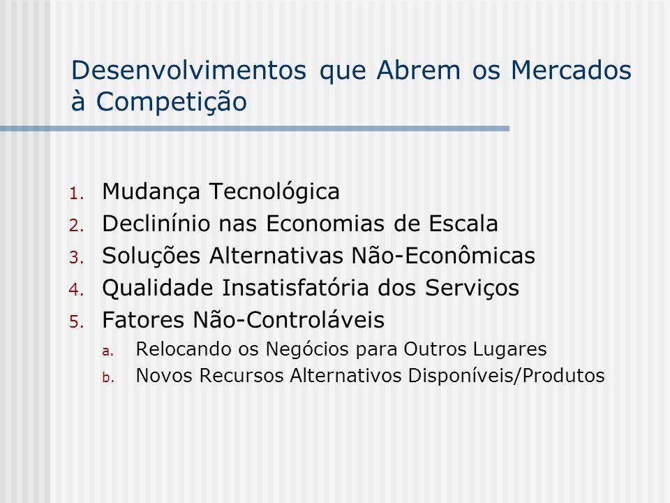 Desenvolvimentos que Abrem os Mercados à Competição 1. Mudança Tecnológica 2. Declinínio nas Economias de Escala 3. Soluções Alternativas Não-Econômic