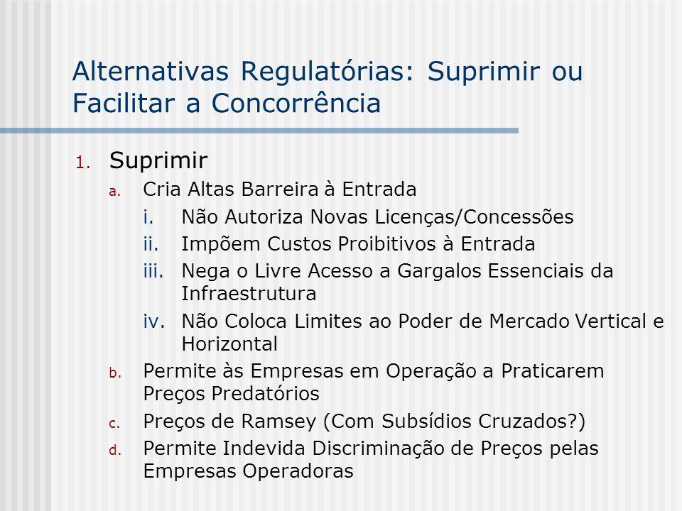 Alternativas Regulatórias: Suprimir ou Facilitar a Concorrência 1. Suprimir a. Cria Altas Barreira à Entrada i.Não Autoriza Novas Licenças/Concessões