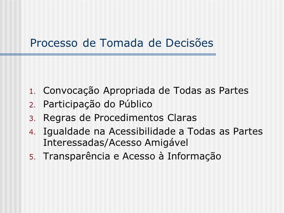 Processo de Tomada de Decisões 1. Convocação Apropriada de Todas as Partes 2. Participação do Público 3. Regras de Procedimentos Claras 4. Igualdade n