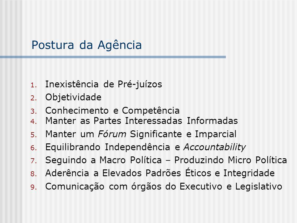 Postura da Agência 1. Inexistência de Pré-juízos 2. Objetividade 3. Conhecimento e Competência 4. Manter as Partes Interessadas Informadas 5. Manter u