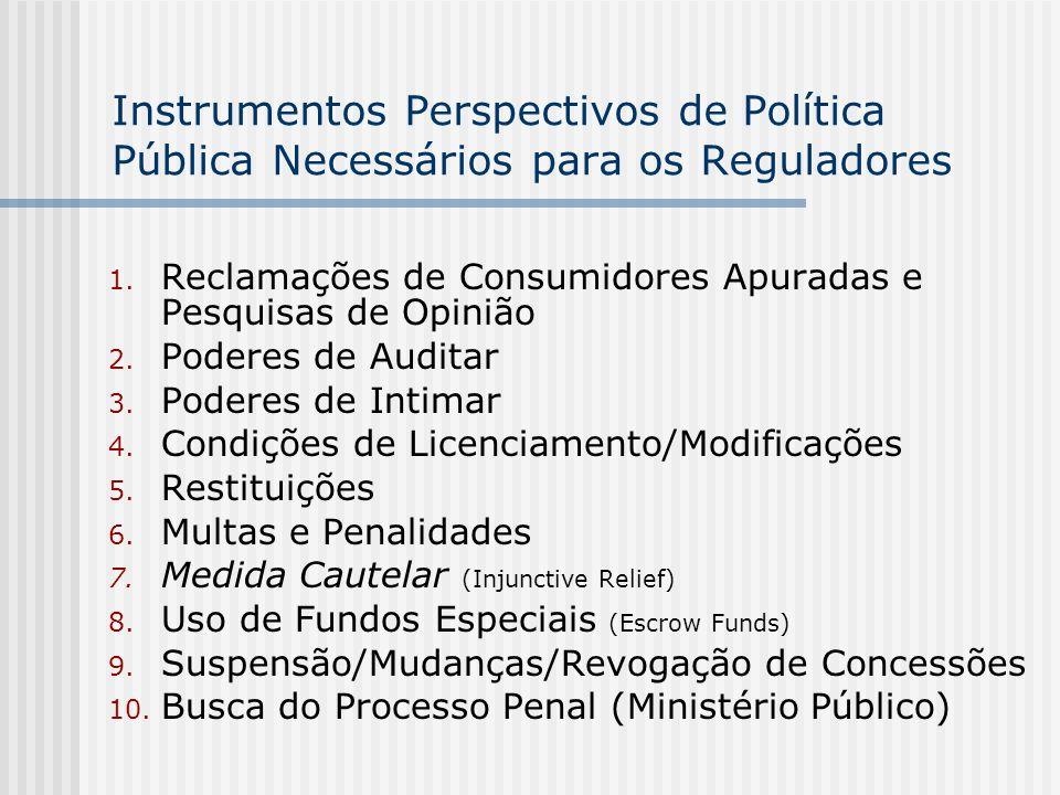 Instrumentos Perspectivos de Política Pública Necessários para os Reguladores 1. Reclamações de Consumidores Apuradas e Pesquisas de Opinião 2. Podere