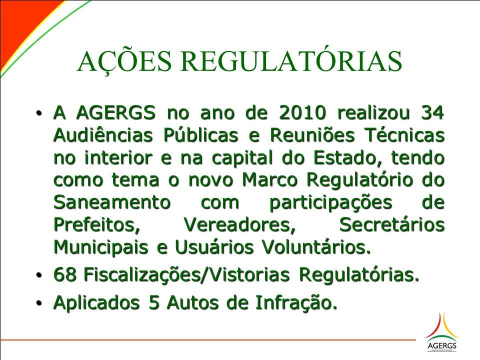 AÇÕES REGULATÓRIAS A AGERGS no ano de 2010 realizou 34 Audiências Públicas e Reuniões Técnicas no interior e na capital do Estado, tendo como tema o novo Marco Regulatório do Saneamento com participações de Prefeitos, Vereadores, Secretários Municipais e Usuários Voluntários.