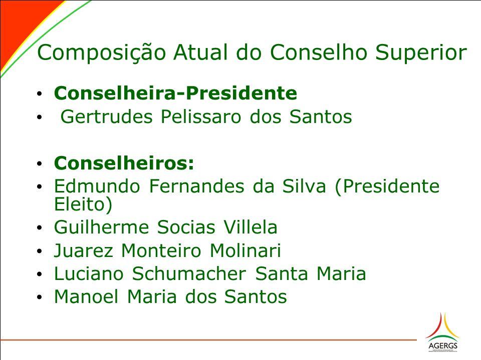 Composição Atual do Conselho Superior Conselheira-Presidente Gertrudes Pelissaro dos Santos Conselheiros: Edmundo Fernandes da Silva (Presidente Eleit
