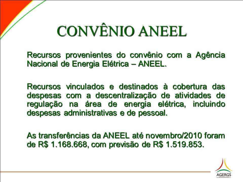 CONVÊNIO ANEEL Recursos provenientes do convênio com a Agência Nacional de Energia Elétrica – ANEEL. Recursos vinculados e destinados à cobertura das
