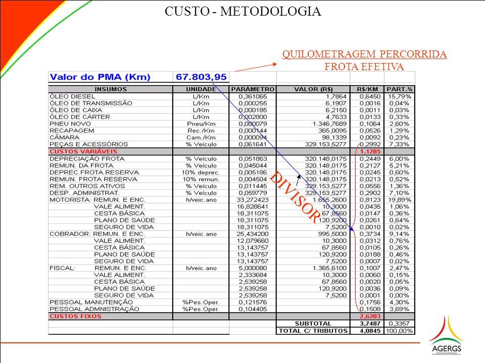 CUSTO - METODOLOGIA QUILOMETRAGEM PERCORRIDA FROTA EFETIVA DIVISOR
