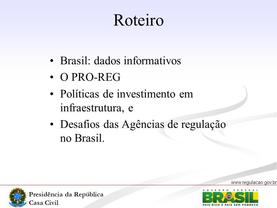 Presidência da República Casa Civil www.regulacao.gov.br r Brasil: dados informativos O PRO-REG Políticas de investimento em infraestrutura, e Desafio