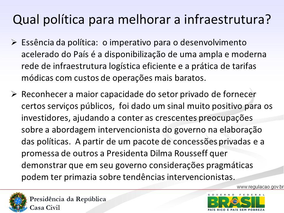 Presidência da República Casa Civil www.regulacao.gov.br r Qual política para melhorar a infraestrutura? Essência da política: o imperativo para o des