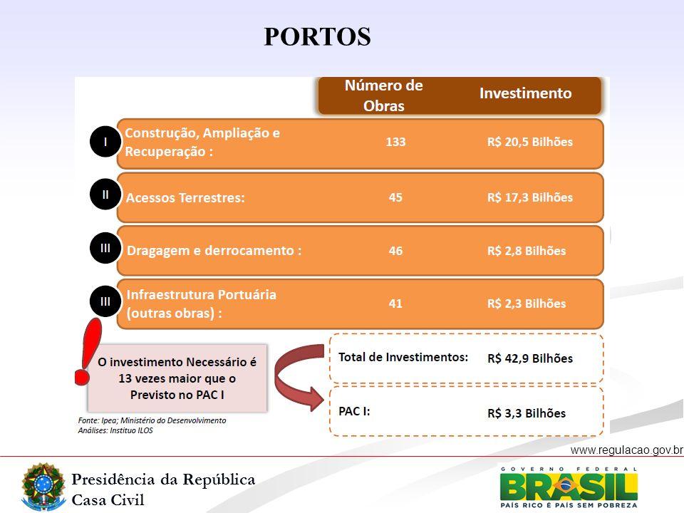 Presidência da República Casa Civil www.regulacao.gov.br PORTOS