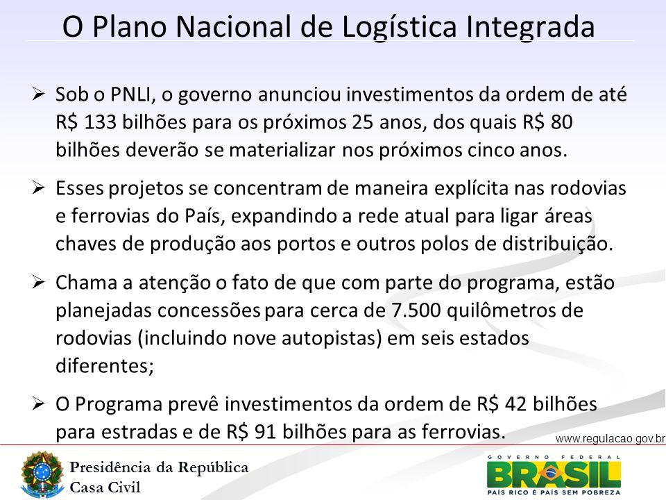 Presidência da República Casa Civil www.regulacao.gov.br r O Plano Nacional de Logística Integrada Sob o PNLI, o governo anunciou investimentos da ord