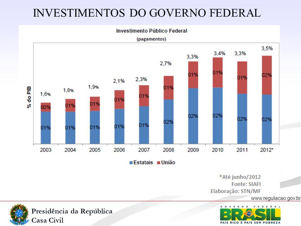 Presidência da República Casa Civil www.regulacao.gov.br INVESTIMENTOS DO GOVERNO FEDERAL