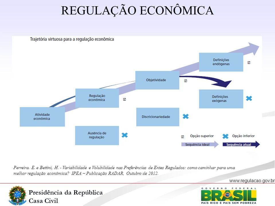 Presidência da República Casa Civil www.regulacao.gov.br REGULAÇÃO ECONÔMICA Perreira. E. e Bettini, H. - Variabilidade e Volubilidade nas Preferência