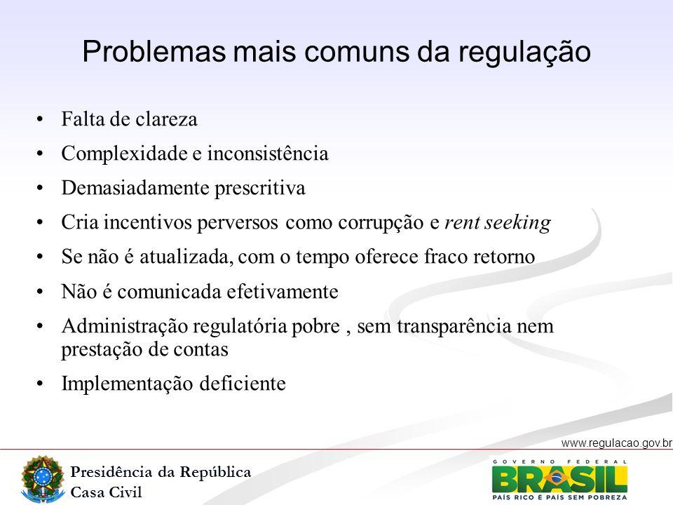 Presidência da República Casa Civil www.regulacao.gov.br r Falta de clareza Complexidade e inconsistência Demasiadamente prescritiva Cria incentivos p