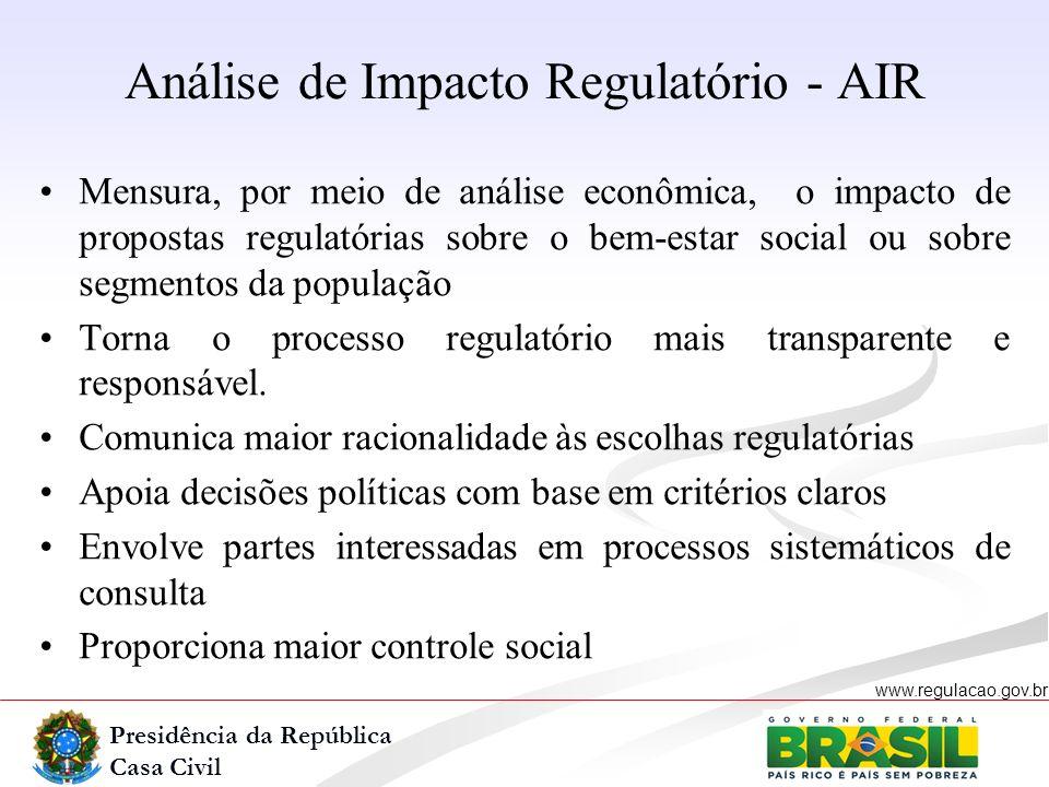 Presidência da República Casa Civil www.regulacao.gov.br r Mensura, por meio de análise econômica, o impacto de propostas regulatórias sobre o bem-est