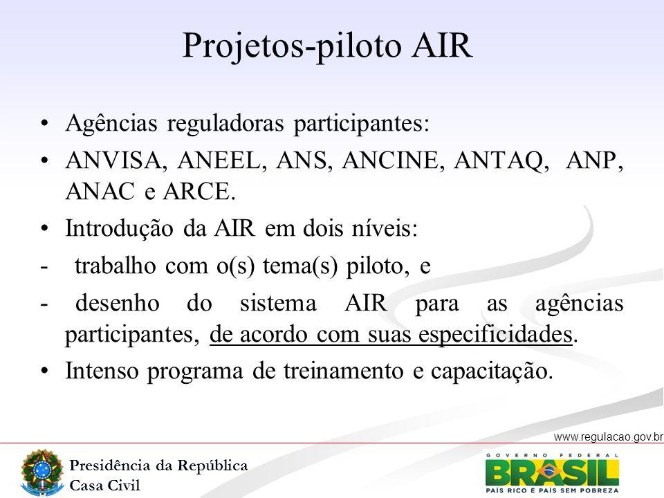 Presidência da República Casa Civil www.regulacao.gov.br r Agências reguladoras participantes: ANVISA, ANEEL, ANS, ANCINE, ANTAQ, ANP, ANAC e ARCE. In