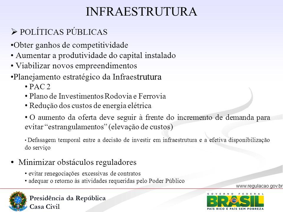 Presidência da República Casa Civil www.regulacao.gov.br INFRAESTRUTURA POLÍTICAS PÚBLICAS Obter ganhos de competitividade Aumentar a produtividade do