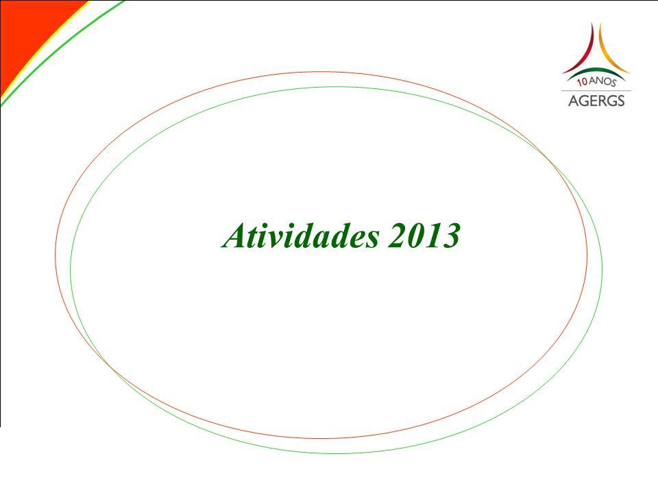 Atividades 2013