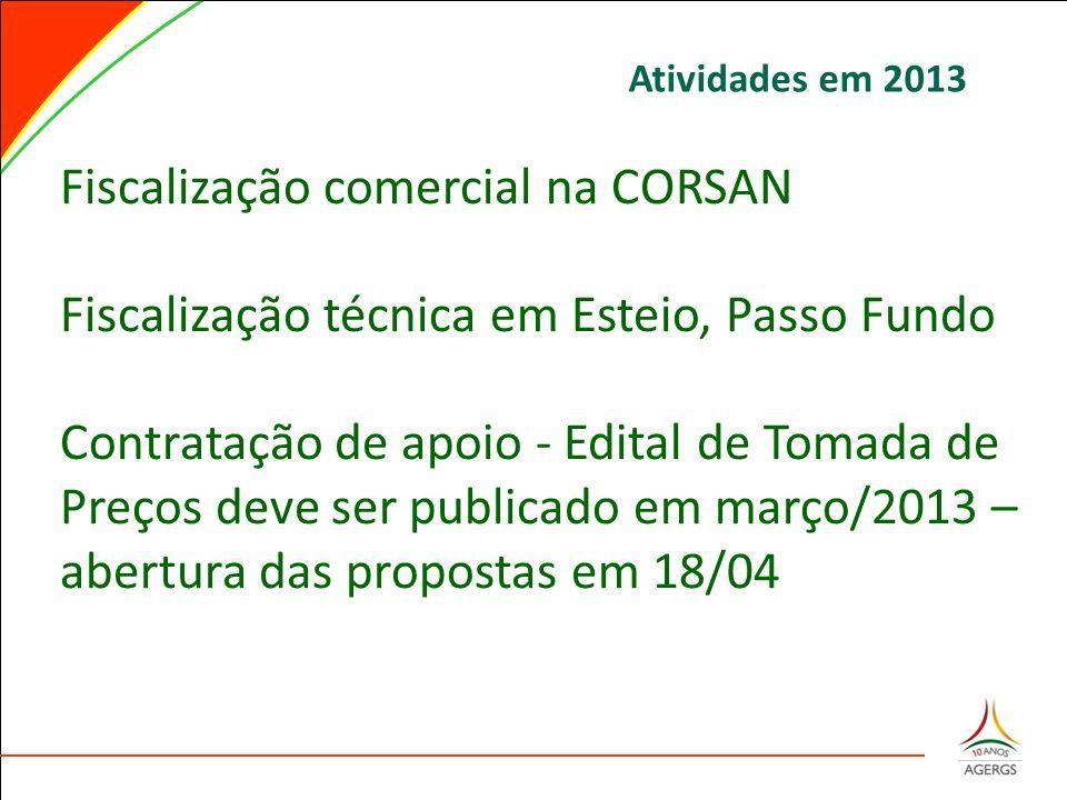 Fiscalização comercial na CORSAN Fiscalização técnica em Esteio, Passo Fundo Contratação de apoio - Edital de Tomada de Preços deve ser publicado em m